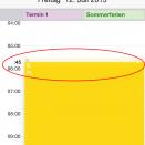 ios 7 kalender-termin verschieben